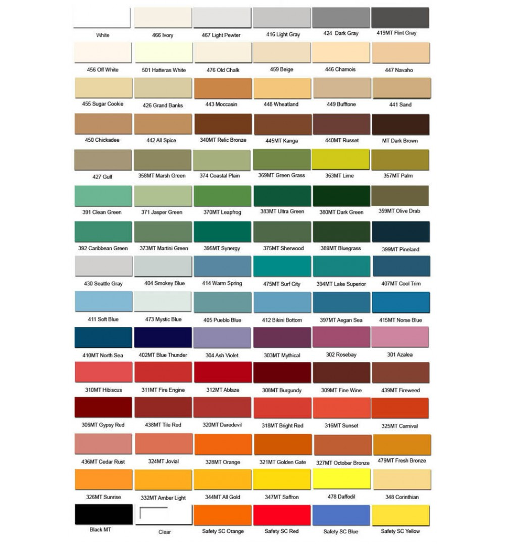 Marine engine paint colors 2018 dodge reviews for Happy color spray paint price