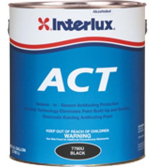 Interlux Act