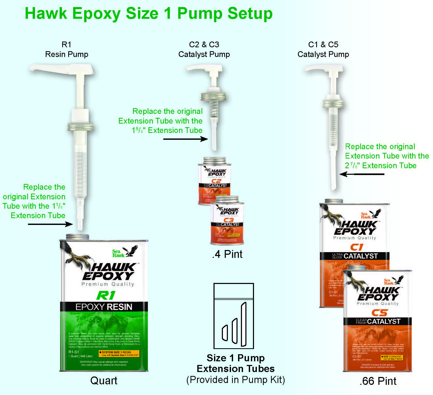 Converting Hawk Pumps to Size 1
